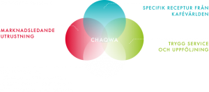 Chaqwas system
